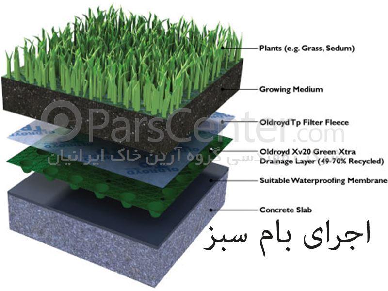 اجرای بام سبز